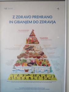 Slovenian healthy diet pyramid